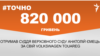 """<a href=""""https://docs.rferl.org/uk-UA/2018/06/30/145288da-a353-4a7b-aca3-169ed72c687c.pdf"""" target=""""_blank"""">ДЖЕРЕЛО ІНФОРМАЦІЇ</a><br /> Сторінка проекту Радіо Свобода<a href=""""https://www.radiosvoboda.org/z/17505"""" target=""""_blank"""">#Точно</a>"""