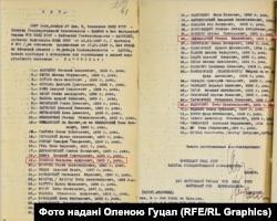 Акт про розстріл 55 осіб, серед яких були Домбров, Федорович та Недзельський