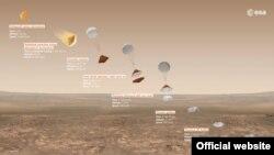 Infografika kompjuterike e aterimit të sondës në Mars