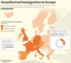 INFOGRAPHIC: Unauthorized Immigration In Europe