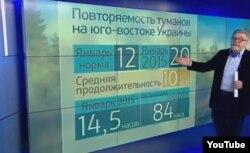 Погода на російському телебаченні, січень 2015 року