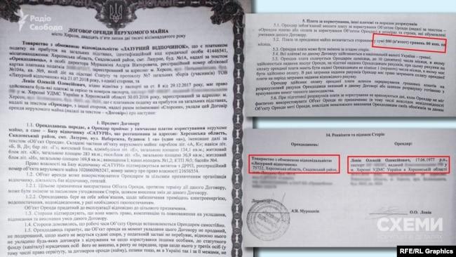 Юрист Мангера віддав Левіну комплекс на чорноморському узбережжі фактично за безцінь – за 500 грн/місяць