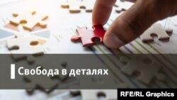 Свобода в деталях | Коли суспільство оцінить появу інклюзивної освіти в Україні?