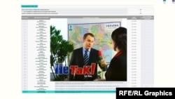 Окрім того, Рафальський був у списках проросійського «Опозиційного блоку «Не так» після Помаранчевої революції