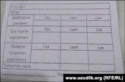 Анкетный лист для внесения данных о долгах по комуслугам.