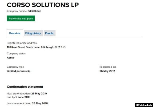 Corso Solutions ширкатининг регистрация ҳақидаги ҳужжатидан унинг ўтган йил май ойида тузилгани кўрилади.