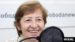 Elena Ryabinina