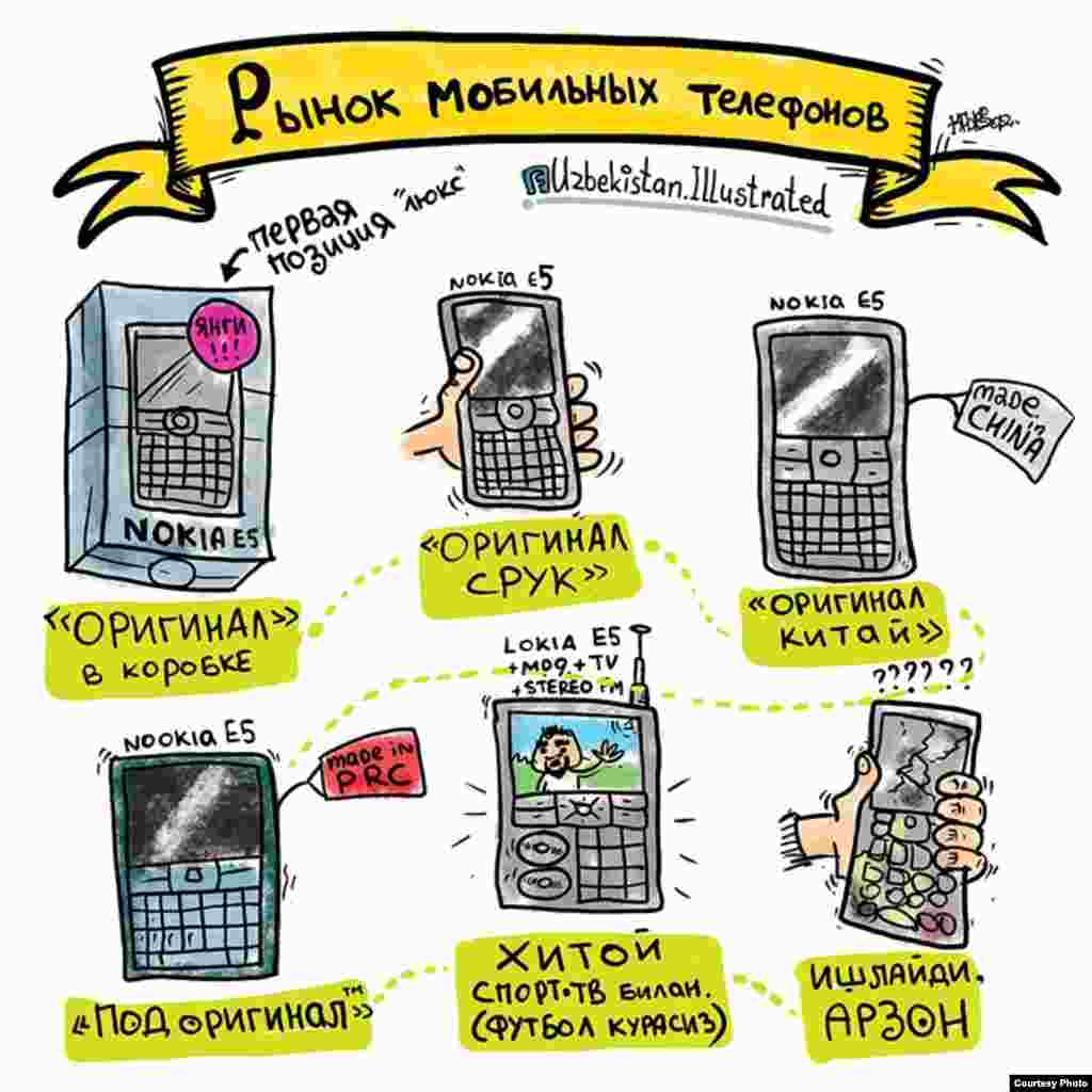 """""""The cell-phone market in Uzbekistan."""" Ranging from an original in a box (top left) to an """"original from China,"""" (top right), Rakhimov is highlighting the range of mobile phones available on the black market."""