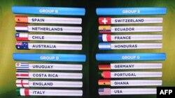 Përbërja e katër grupeve në Kampionatin Botëror të Futbollit në Brazil në vitin 2014