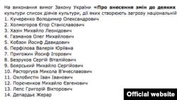 Lista neagră ucraineneană postată pe site-ul Ministerului Culturii de la Kiev