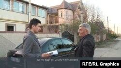 Сергій Івашковський показав журналістам маєток, який продав торік