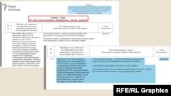 У травні 2018-го російського олігарха внесли до санкційного списку РНБО