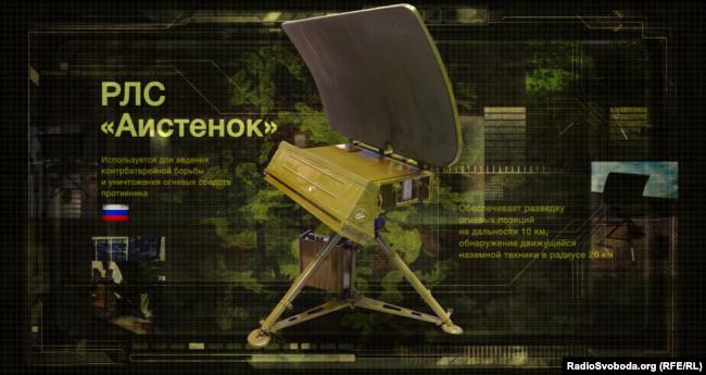 "РЛС ""Аистенок"""