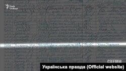 Ці дані збігаються з прізвищем колишнього голови Української народної партії Юрія Костенка