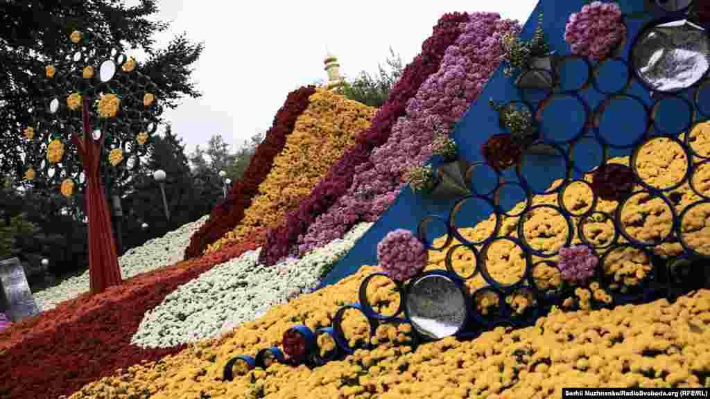 Композиция «Квіткова палітра»