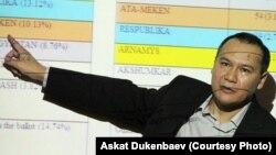 Саясат таануучу Аскат Дукенбаев.