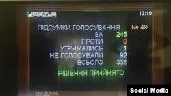 Табло у Верховній Раді України з підсумками голосування за визнання депортації кримських татар геноцидом