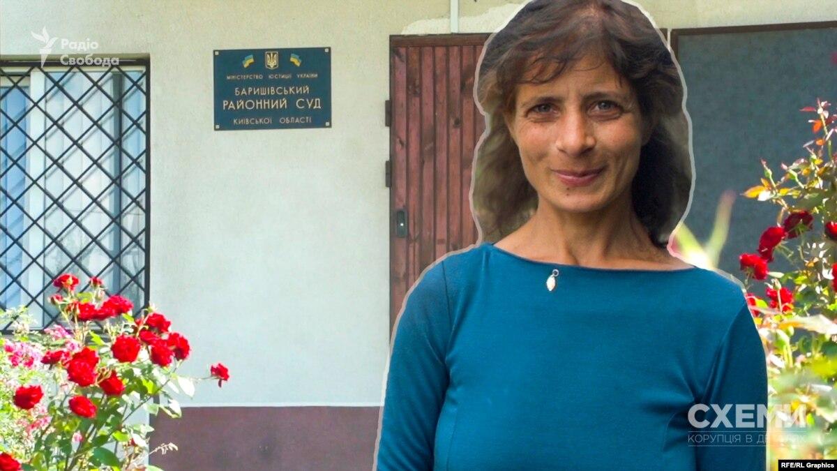 Баришівське правосудия: «истица» к SkyUp написала заявление об отказе от иска – «Схемы»