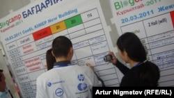 Участники дискуссий составляют программу «БлогКурултая». Алматы, 19 марта 2011 года.