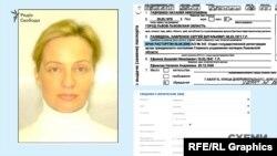 У березні 2015 року Лавренюк отримала паспорт громадянки Російської Федерації