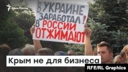 Неблагоприятный крымский климат. Для бизнеса | Радио Крым.Реалии