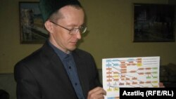Илмир хәзрәт Касимовлар шәҗәрәсен күрсәтә