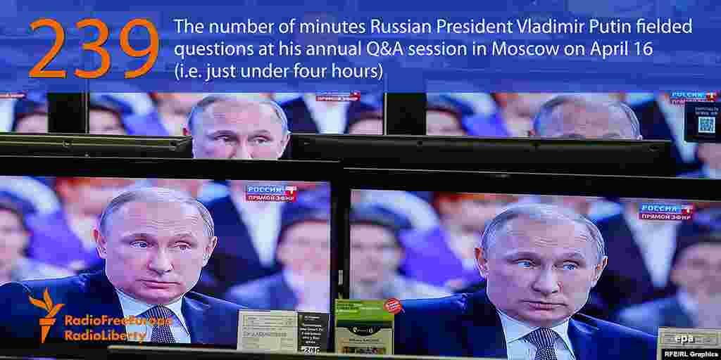 """239 - количество минут, в течение которых Владимир Путин отвечал на вопросы во время """"Прямой линии"""" 16 апреля"""