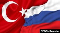 Түркия-Орусия желектери.