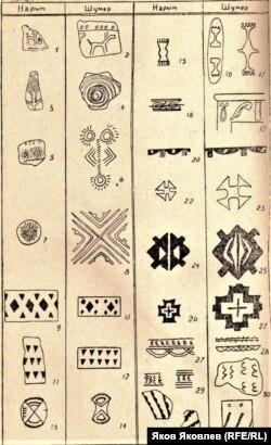 Таблица шумерских и нарымских орнаментов. Пелих Г.И. Происхождение селькупов. – Томск, 1972