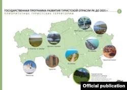 Слайд презентации мастер-плана по развитию экотуризма на арендованных землях Иле-Алатуского нацпарка компании «Култау и К».