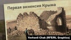 Первая аннексия Крыма
