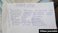 Тұтқындалған Шетпе тұрғындарының толық емес тізімі.