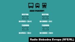 Цените на јавниот транспорт во Прага, Чешка и во Скопје, Македонија