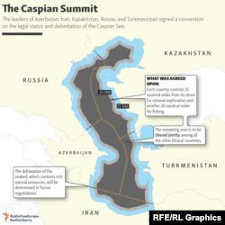 Infographic - Caspian summit