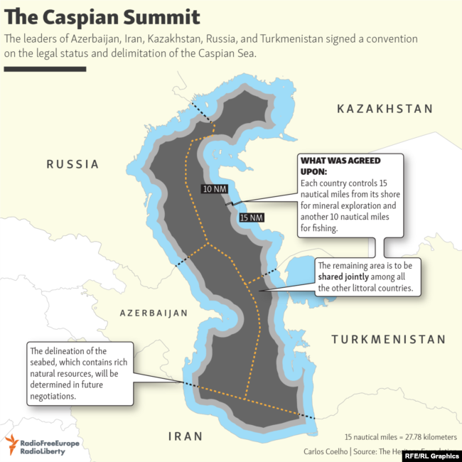 Infographic - Caspian summit