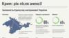 "Инфографика <a href=""http://www.slovoidilo.ua/articles/8017/2015-03-03/zavisimost-kryma-ot-materikovoj-ukrainy-infografika.html"" target=""_blank"">«Слово и Дело»</a>"
