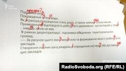 Презентація Олексія Савченка, підготовлена в рамках конкурсу на посаду голови Миколаївської ОДА