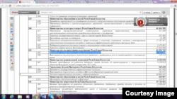 Скриншот части закона о бюджете о тратах на информационную политику в 2016 году.