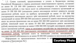 Расследование Activatica.org