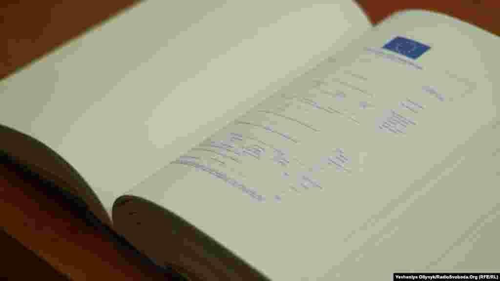 Меріч Алґюн Рінґборґ, «Скорочена збірка заявок на візи». Це – книга в твердій обкладинці, подібна до енциклопедії, де зібрані усі на світі заявки на візи. Художник, який походить з Туреччини й живе в Швеції, критикує бюрократичний «демократичний світ» та його вдавану відкритість.