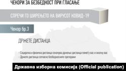 Препораки и правила за гласање од ДИК