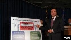 Прит Бхарара демонстрирует схему мошенничества, применявшуюся российскими дипломатами