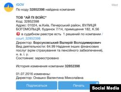 Приклад повідомлення від OpenDataBot