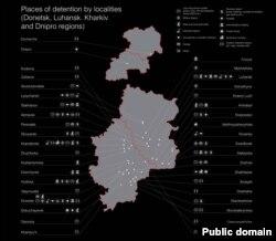 Типи місць несвободи у Луганській та Донецькій областях