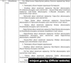 Предложения Асылбека Жээнбекова в постановлении Жогорку Кенеша.