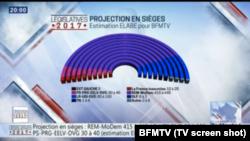 Зображення з французького телеканалу BFMTV