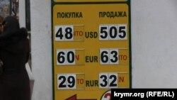 Обменные курсы валют в Крыму по состоянию на 28 ноября 2014 года