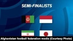 لیست تیم فوتسال زیر بیست سال آسیا که مرحله نیمه نهایی راه یافته اند