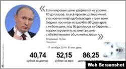 (с) Ілья Варламаў