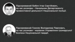 Ігор Бабич та Володимир Гриняк